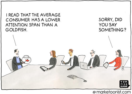 consumer attention span