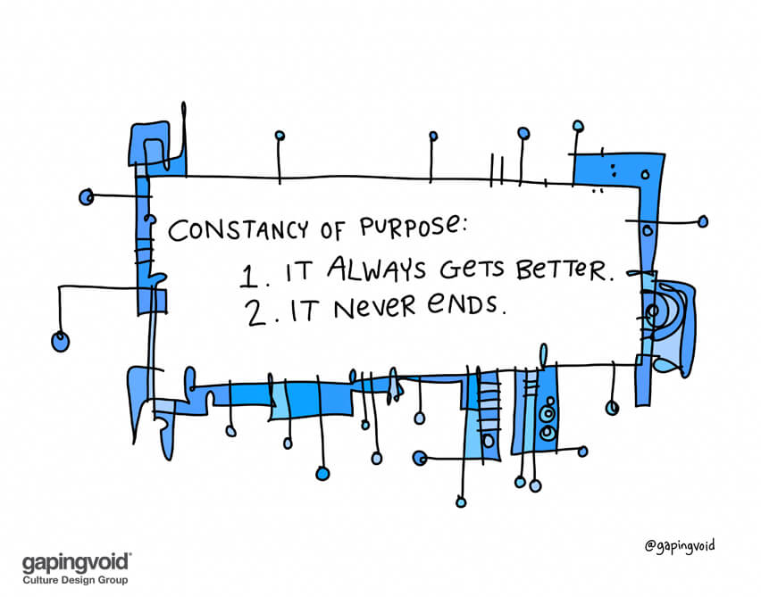constancy of purpose gaping void