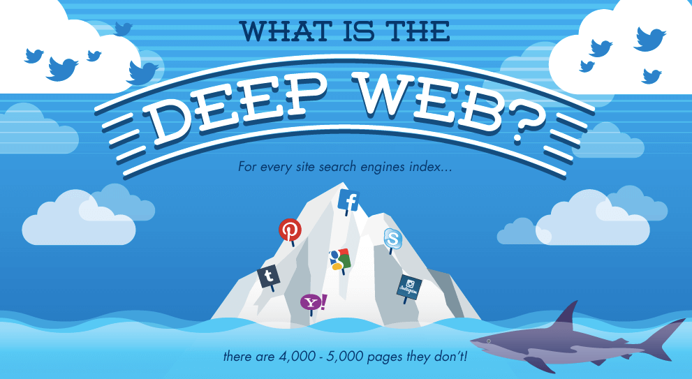 what is the deep web text example