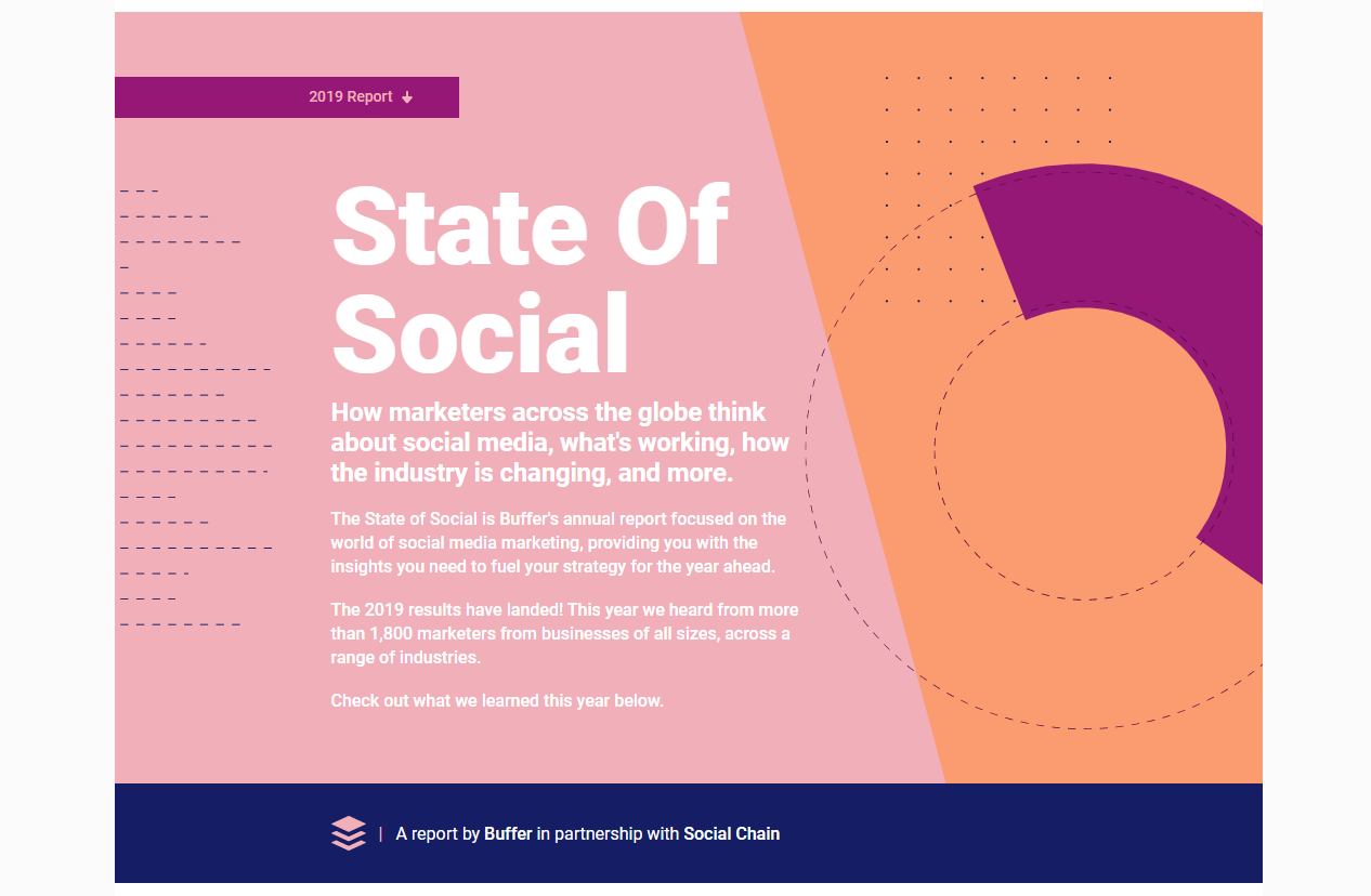 buffer b2b content state of social report